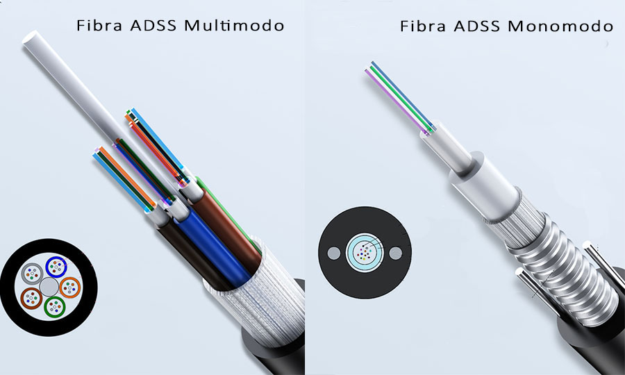 ZMS Cable ADSS Monomodo y Multimodo